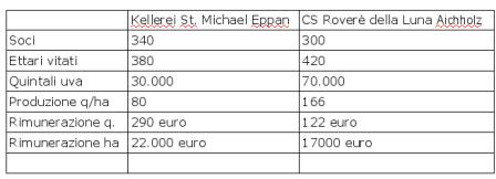 tabella 5